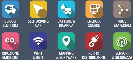 CAMBEL (Club Auto Moto Bici ELettrica) la Sostenibilità Solidale passa anche per la Mobilità!